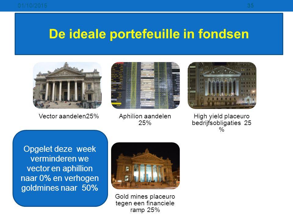 01/10/201535 De ideale portefeuille in fondsen Opgelet deze week verminderen we vector en aphillion naar 0% en verhogen goldmines naar 50%
