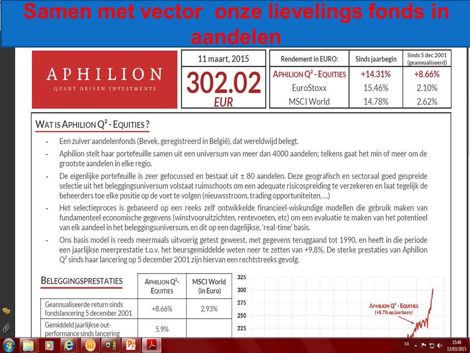 01/10/201536 Samen met vector onze lievelings fonds in aandelen