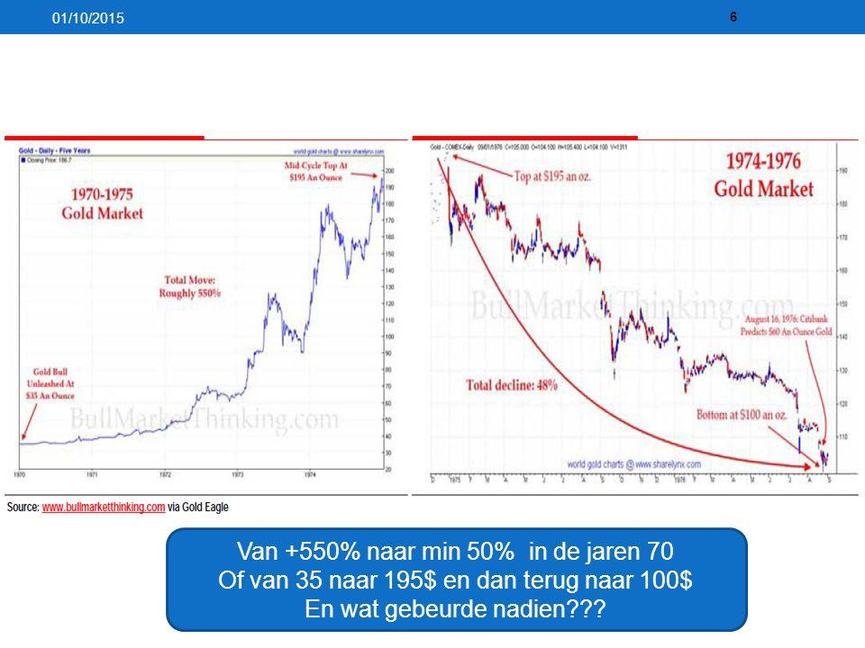01/10/2015 6 Van +550% naar min 50% in de jaren 70 Of van 35 naar 195$ en dan terug naar 100$ En wat gebeurde nadien???