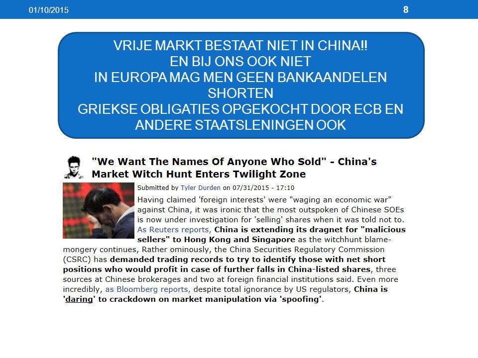 01/10/2015 8 VRIJE MARKT BESTAAT NIET IN CHINA!! EN BIJ ONS OOK NIET IN EUROPA MAG MEN GEEN BANKAANDELEN SHORTEN GRIEKSE OBLIGATIES OPGEKOCHT DOOR ECB