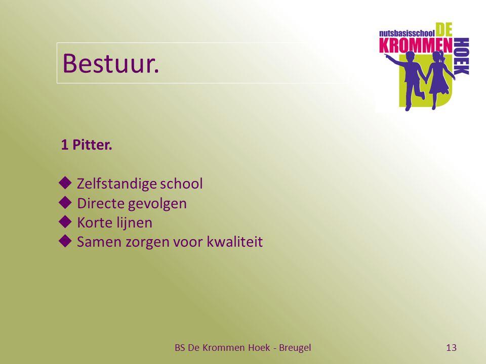 BS De Krommen Hoek - Breugel13 Bestuur. 1 Pitter.  Zelfstandige school  Directe gevolgen  Korte lijnen  Samen zorgen voor kwaliteit