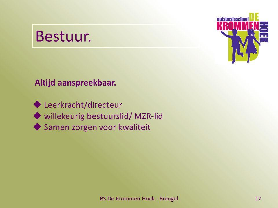 BS De Krommen Hoek - Breugel17 Bestuur. Altijd aanspreekbaar.  Leerkracht/directeur  willekeurig bestuurslid/ MZR-lid  Samen zorgen voor kwaliteit