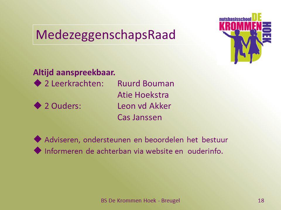 BS De Krommen Hoek - Breugel18 MedezeggenschapsRaad Altijd aanspreekbaar.