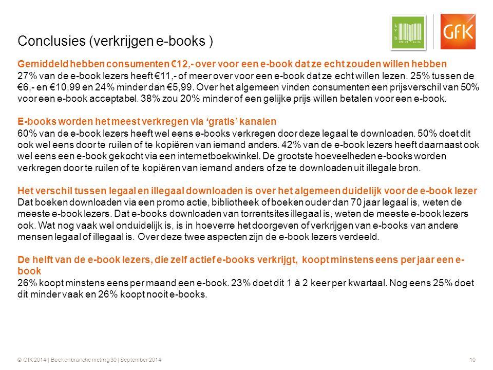 © GfK 2014 | Boekenbranche meting 30 | September 2014 10 Conclusies (verkrijgen e-books ) Gemiddeld hebben consumenten €12,- over voor een e-book dat ze echt zouden willen hebben 27% van de e-book lezers heeft €11,- of meer over voor een e-book dat ze echt willen lezen.
