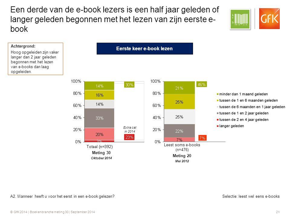 © GfK 2014 | Boekenbranche meting 30 | September 2014 21 Selectie: leest wel eens e-books Een derde van de e-book lezers is een half jaar geleden of langer geleden begonnen met het lezen van zijn eerste e- book A2.