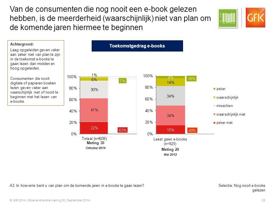 © GfK 2014 | Boekenbranche meting 30 | September 2014 22 Selectie: Nog nooit e-books gelezen Van de consumenten die nog nooit een e-book gelezen hebben, is de meerderheid (waarschijnlijk) niet van plan om de komende jaren hiermee te beginnen A3.