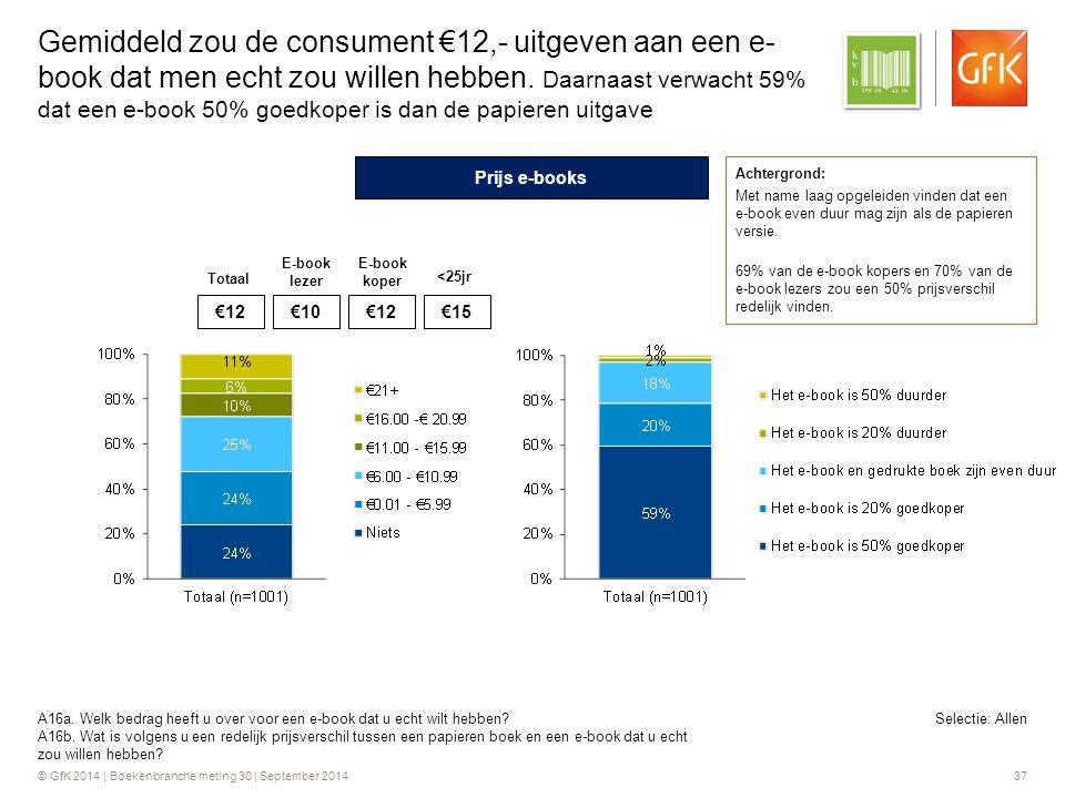 © GfK 2014 | Boekenbranche meting 30 | September 2014 37 Selectie: Allen Gemiddeld zou de consument €12,- uitgeven aan een e- book dat men echt zou willen hebben.