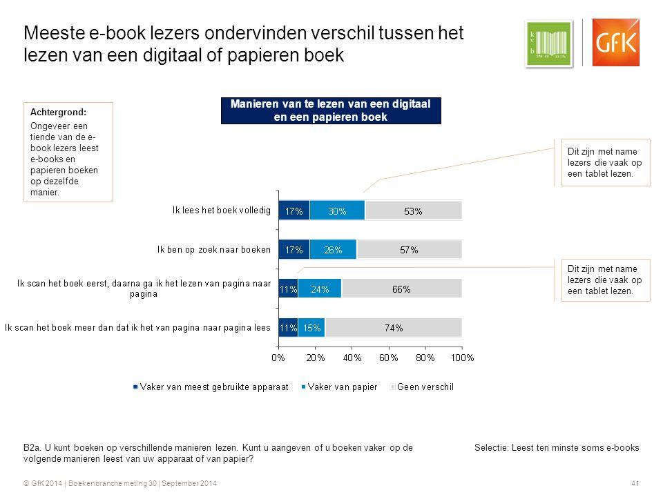 © GfK 2014 | Boekenbranche meting 30 | September 2014 41 Selectie: Leest ten minste soms e-books Meeste e-book lezers ondervinden verschil tussen het lezen van een digitaal of papieren boek B2a.