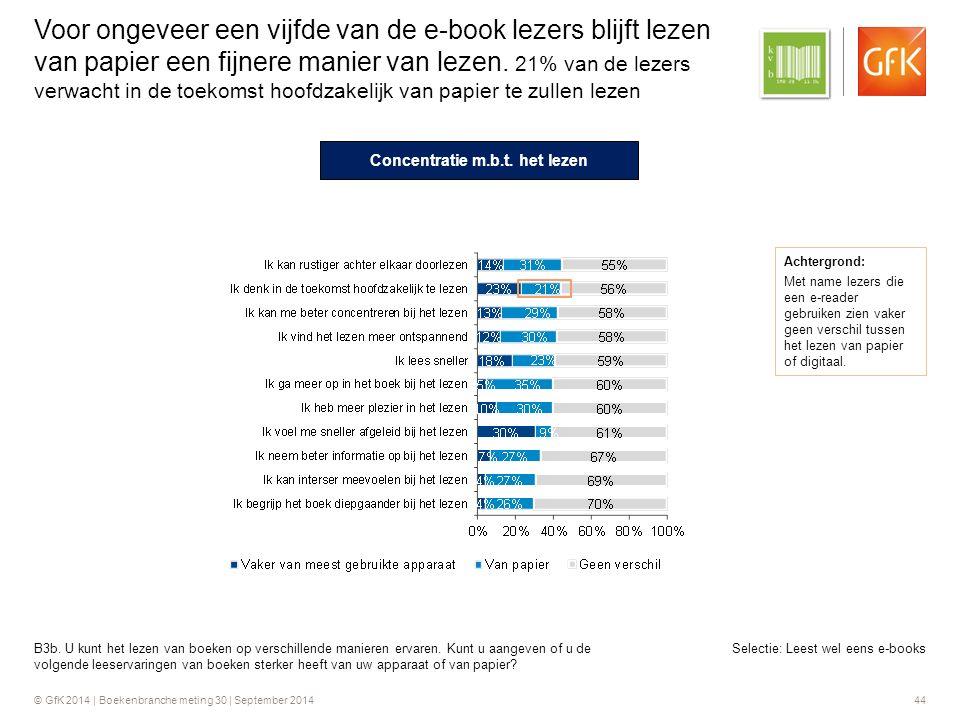 © GfK 2014 | Boekenbranche meting 30 | September 2014 44 Selectie: Leest wel eens e-books Voor ongeveer een vijfde van de e-book lezers blijft lezen van papier een fijnere manier van lezen.