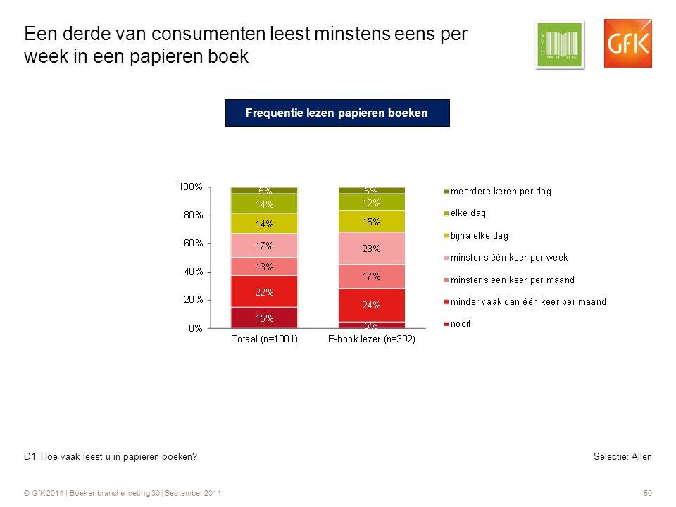 © GfK 2014 | Boekenbranche meting 30 | September 2014 50 Selectie: Allen Een derde van consumenten leest minstens eens per week in een papieren boek D1.