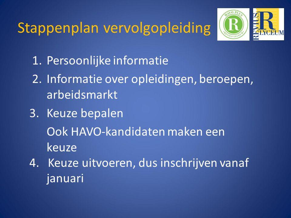 Stappenplan vervolgopleiding 1. Persoonlijke informatie 2.