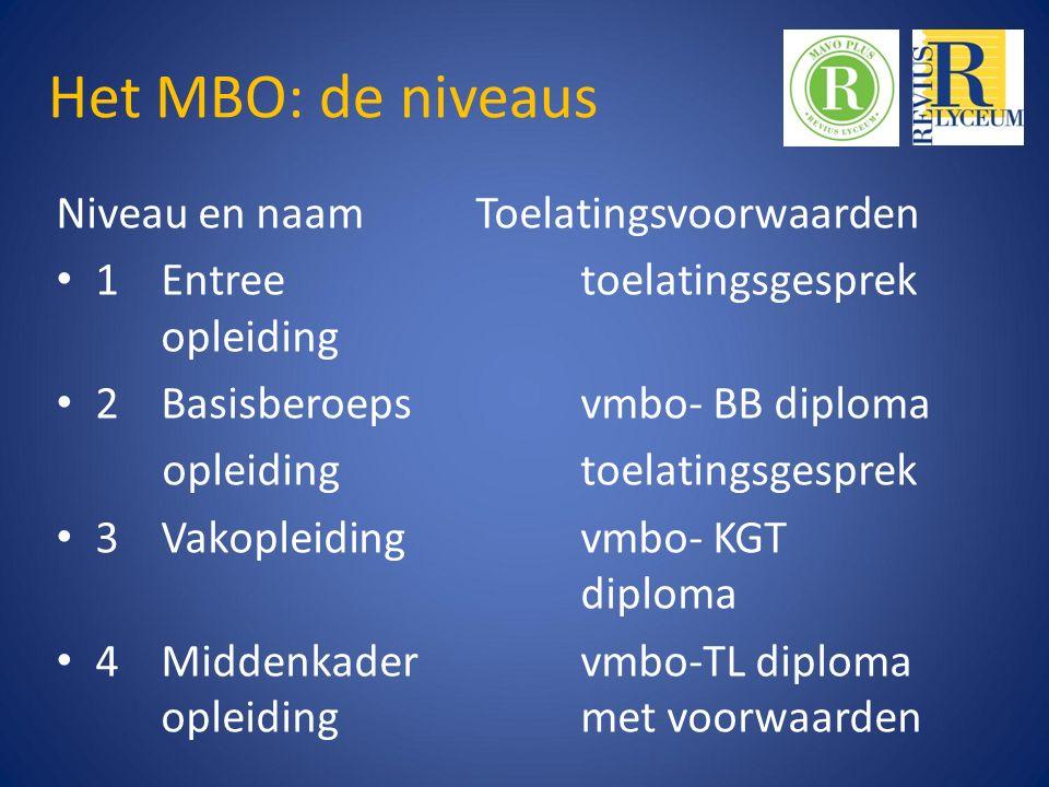 Het MBO: de niveaus Niveau en naam Toelatingsvoorwaarden 1 Entreetoelatingsgesprek opleiding 2 Basisberoeps vmbo- BB diploma opleidingtoelatingsgesprek 3Vakopleidingvmbo- KGT diploma 4 Middenkadervmbo-TL diploma opleidingmet voorwaarden