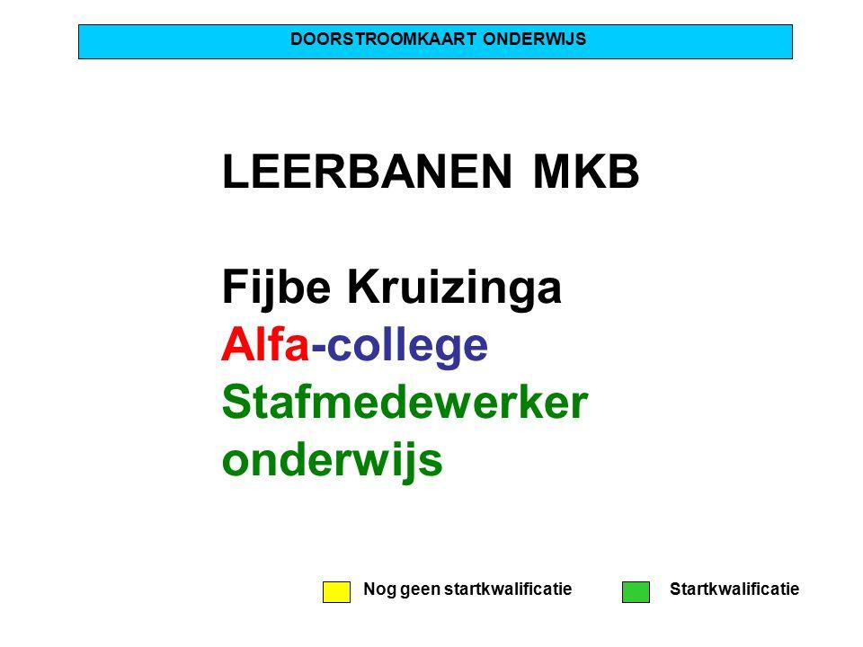 DOORSTROOMKAART ONDERWIJS Nog geen startkwalificatieStartkwalificatie LEERBANEN MKB Fijbe Kruizinga Alfa-college Stafmedewerker onderwijs