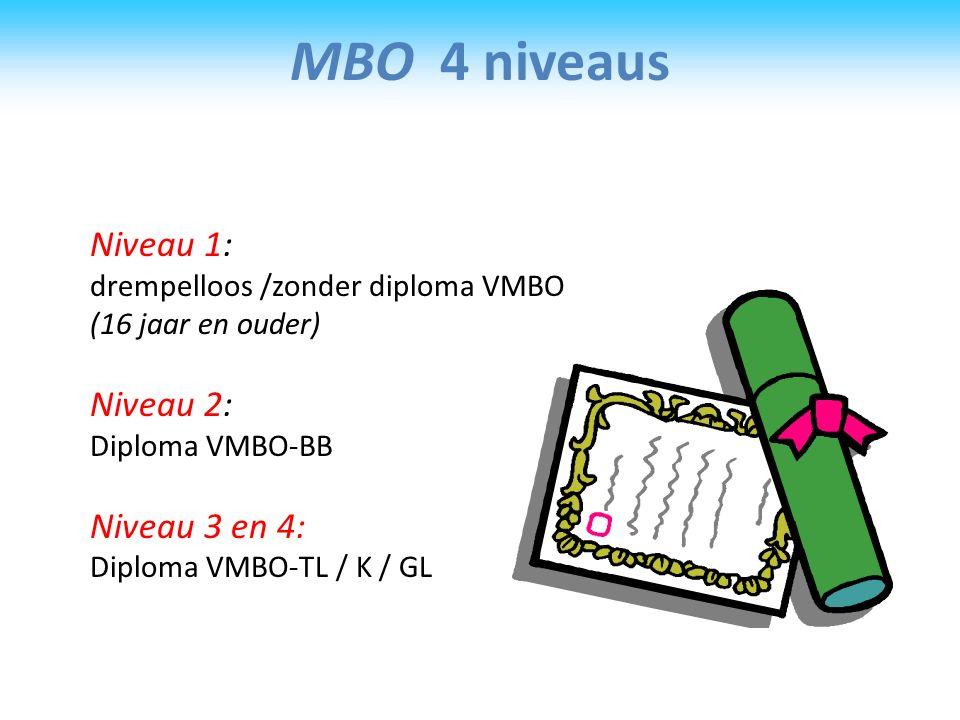 MBO: twee leerwegen BOL Beroepsopleidende leerweg  Beroepspraktijk 20 tot 60 %  stages  practicumsimulatie op school BBL Beroepsbegeleidende leerwe