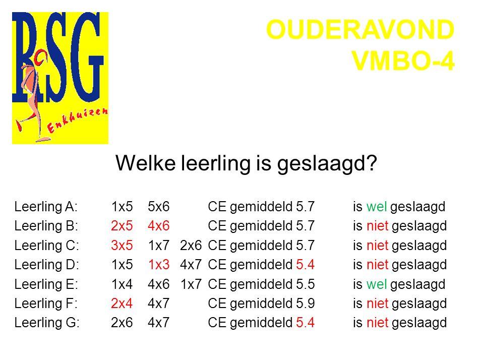OUDERAVOND VMBO-4 Hoeveel SE – herkansingen heeft een leerling? Blz 9 – 4.8.3 + 4.8.4 Hoeveel CE – herkansingen heeft een leerling? Blz 13 – 9.3.1 Als