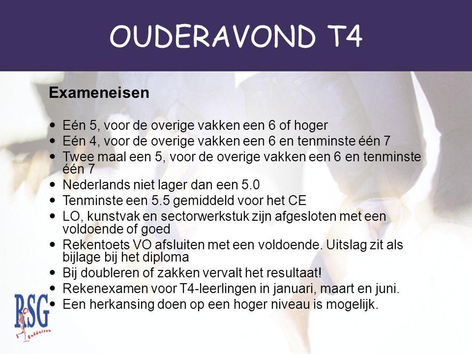 OUDERAVOND T4 SE voor aantal vakken al begonnen in T3 SE maatschappijleer afgesloten in T3 Eindcijfer voor het examen = 1 x SE + 1 x CE : 2 In PTA sta