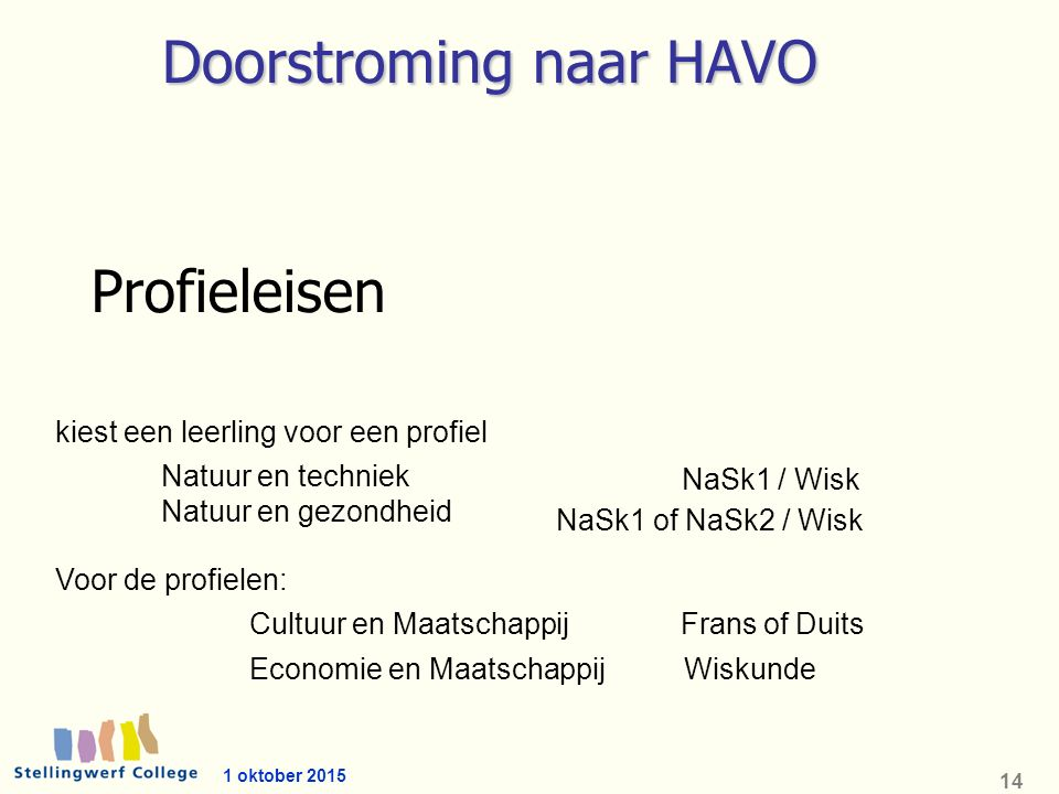 1 oktober 2015 14 Doorstroming naar HAVO Profieleisen kiest een leerling voor een profiel Voor de profielen: NaSk1 / Wisk NaSk1 of NaSk2 / Wisk Natuur en techniek Natuur en gezondheid Cultuur en Maatschappij Frans of Duits Economie en Maatschappij Wiskunde