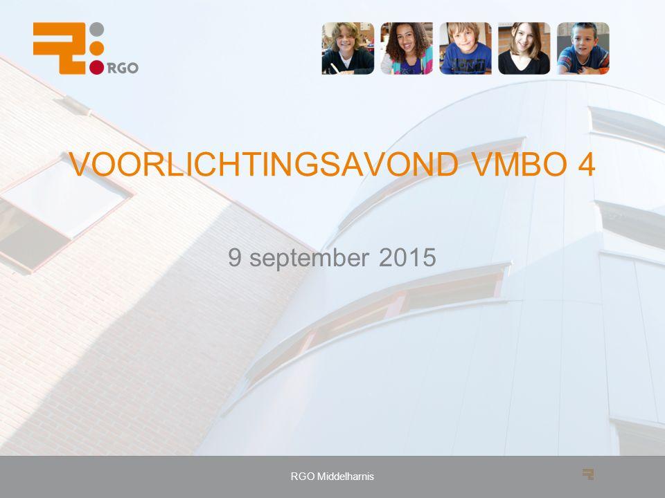 RGO Middelharnis VOORLICHTINGSAVOND VMBO 4 9 september 2015