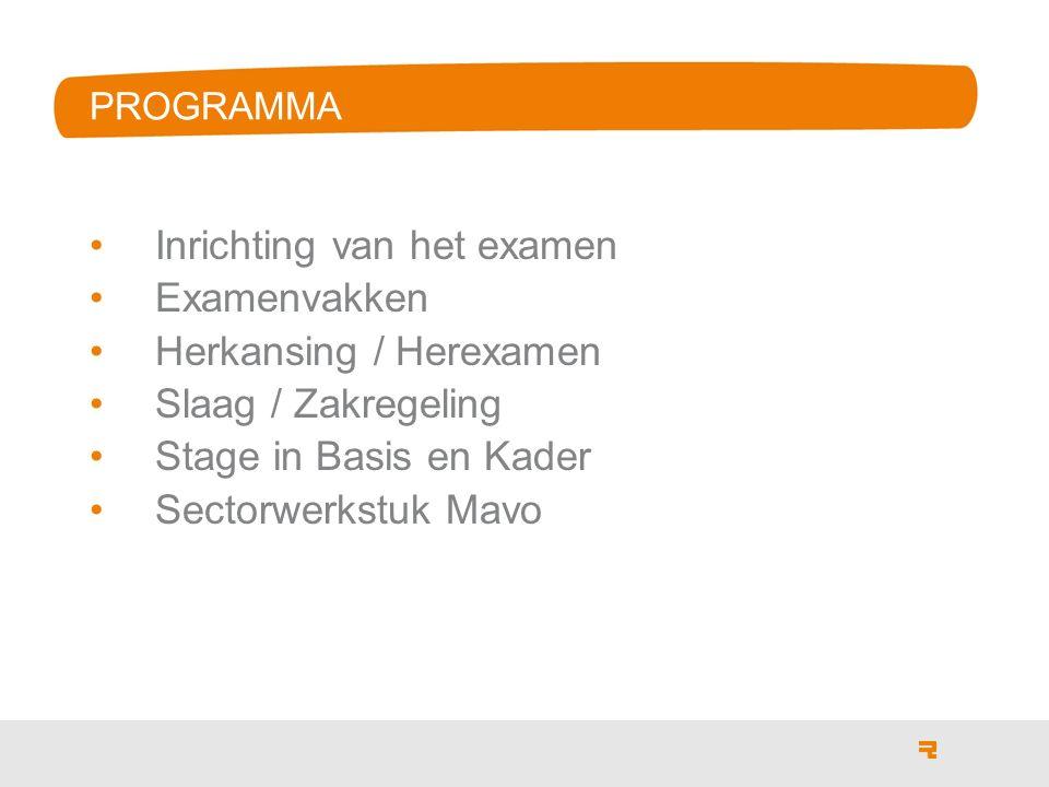 PROGRAMMA Inrichting van het examen Examenvakken Herkansing / Herexamen Slaag / Zakregeling Stage in Basis en Kader Sectorwerkstuk Mavo