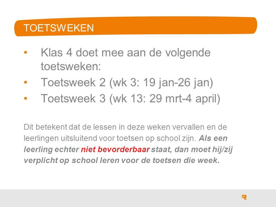 TOETSWEKEN Klas 4 doet mee aan de volgende toetsweken: Toetsweek 2 (wk 3: 19 jan-26 jan) Toetsweek 3 (wk 13: 29 mrt-4 april) Dit betekent dat de lessen in deze weken vervallen en de leerlingen uitsluitend voor toetsen op school zijn.