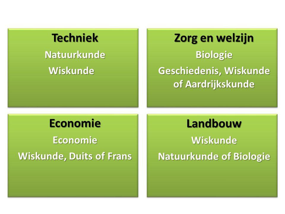 TechniekNatuurkundeWiskundeTechniekNatuurkundeWiskunde Zorg en welzijn Biologie Geschiedenis, Wiskunde of Aardrijkskunde Zorg en welzijn Biologie Geschiedenis, Wiskunde of Aardrijkskunde EconomieEconomie Wiskunde, Duits of Frans EconomieEconomie LandbouwWiskunde Natuurkunde of Biologie LandbouwWiskunde