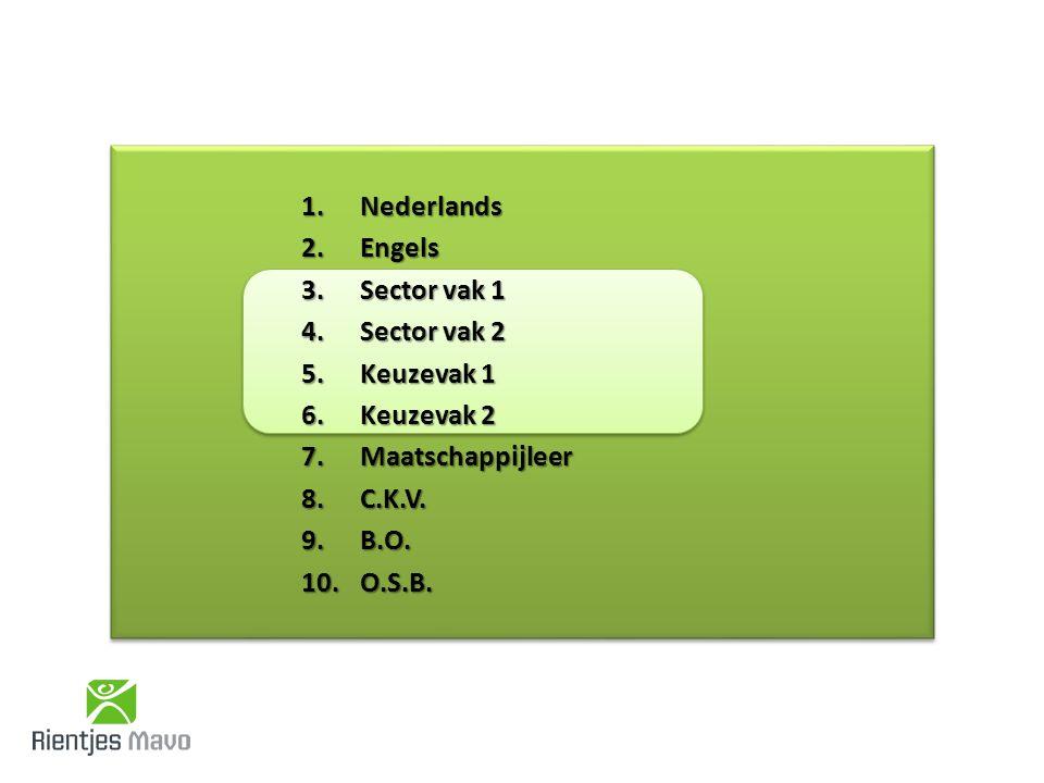 1.Nederlands 2.Engels 3.Sector vak 1 4.Sector vak 2 5.Keuzevak 1 6.Keuzevak 2 7.Maatschappijleer 8.C.K.V.