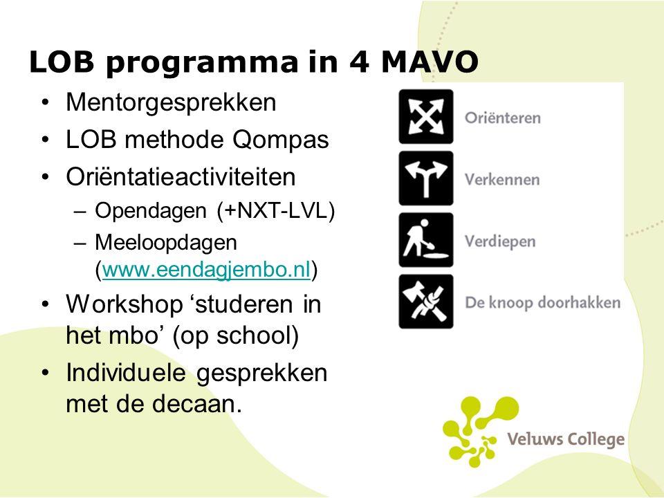 LOB programma in 4 MAVO Mentorgesprekken LOB methode Qompas Oriëntatieactiviteiten –Opendagen (+NXT-LVL) –Meeloopdagen (www.eendagjembo.nl)www.eendagj