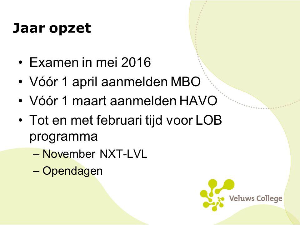 Jaar opzet Examen in mei 2016 Vóór 1 april aanmelden MBO Vóór 1 maart aanmelden HAVO Tot en met februari tijd voor LOB programma –November NXT-LVL –Op