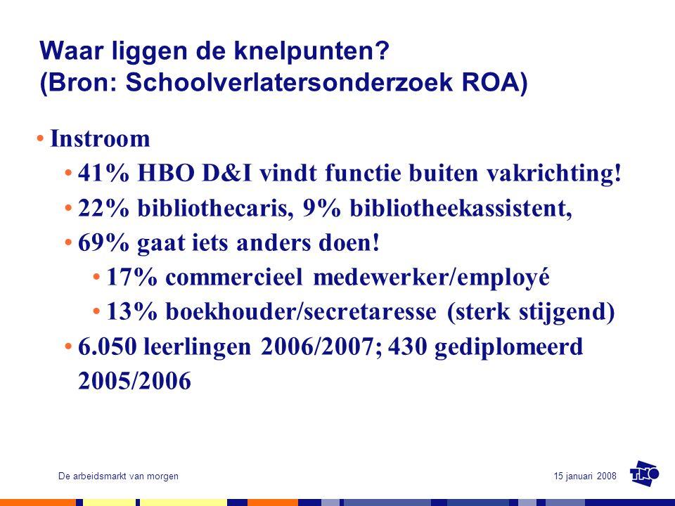 15 januari 2008De arbeidsmarkt van morgen Waar liggen de knelpunten.