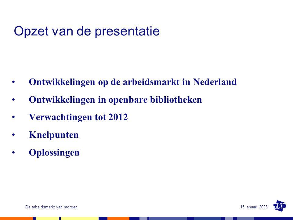 15 januari 2008De arbeidsmarkt van morgen Opzet van de presentatie Ontwikkelingen op de arbeidsmarkt in Nederland Ontwikkelingen in openbare bibliotheken Verwachtingen tot 2012 Knelpunten Oplossingen