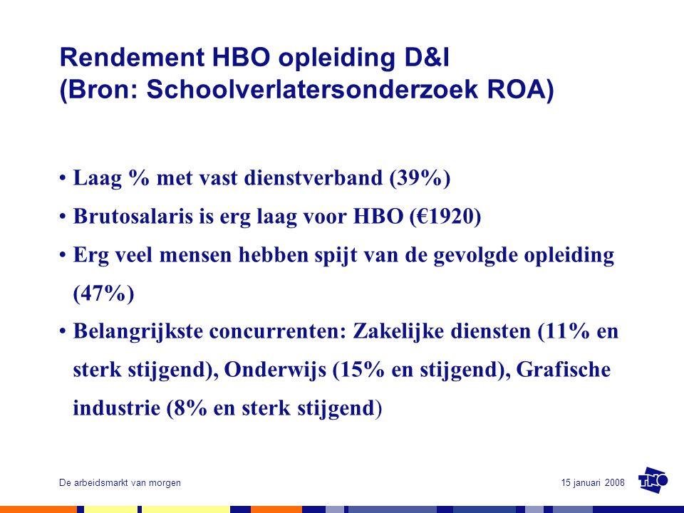 15 januari 2008De arbeidsmarkt van morgen Rendement HBO opleiding D&I (Bron: Schoolverlatersonderzoek ROA) Laag % met vast dienstverband (39%) Brutosalaris is erg laag voor HBO (€1920) Erg veel mensen hebben spijt van de gevolgde opleiding (47%) Belangrijkste concurrenten: Zakelijke diensten (11% en sterk stijgend), Onderwijs (15% en stijgend), Grafische industrie (8% en sterk stijgend)