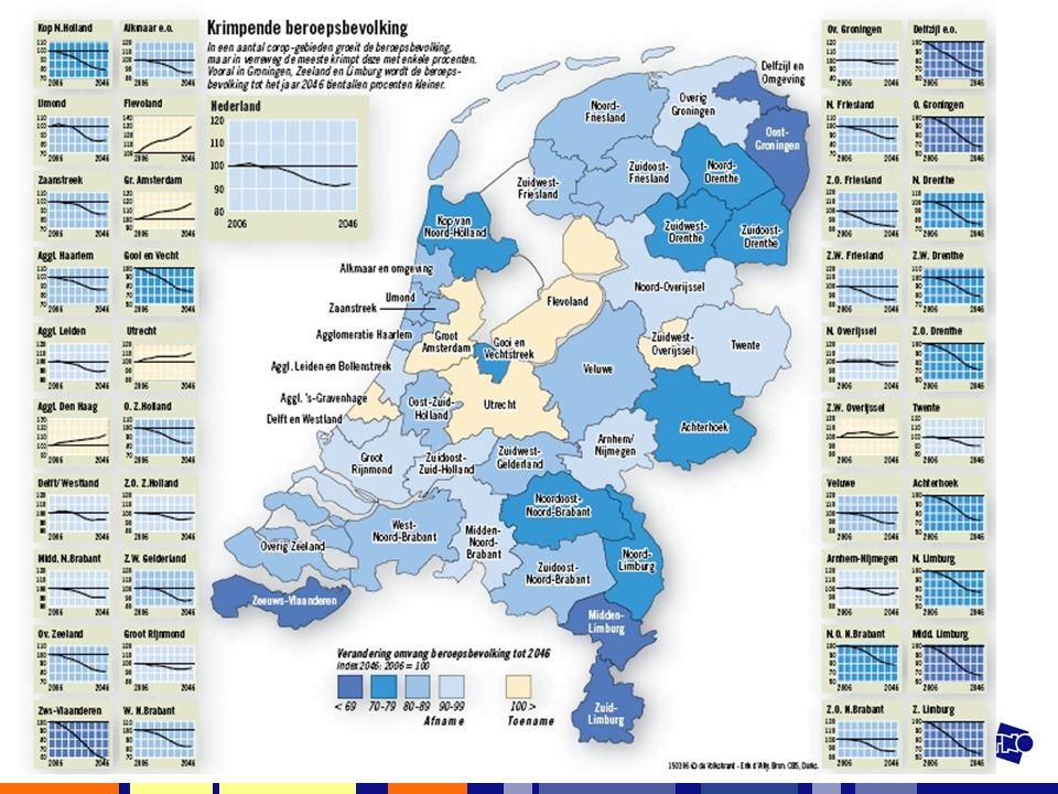 15 januari 2008De arbeidsmarkt van morgen Ontwikkeling grijze druk 2007 - 2050