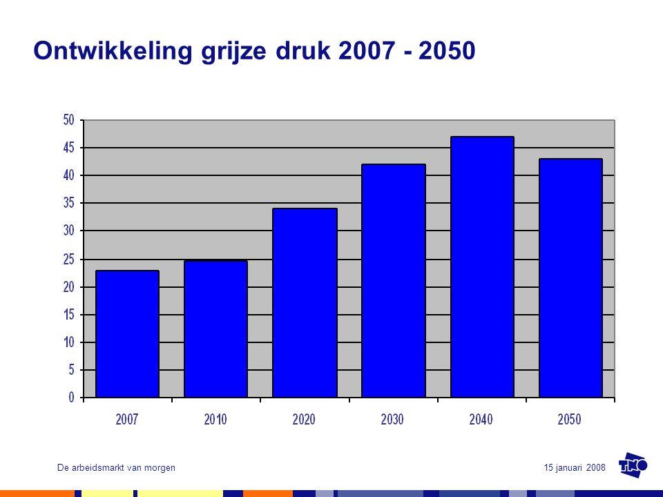 15 januari 2008De arbeidsmarkt van morgen Percentage 65-plussers naar gemeente 2005 en 2025