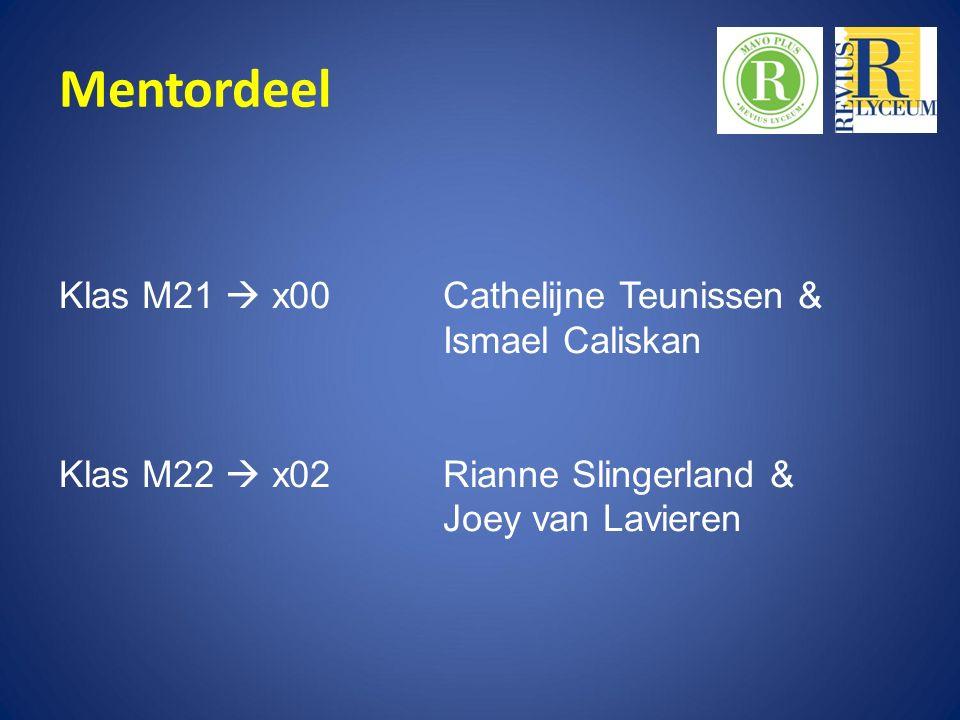 Mentordeel Klas M21  x00Cathelijne Teunissen & Ismael Caliskan Klas M22  x02 Rianne Slingerland & Joey van Lavieren