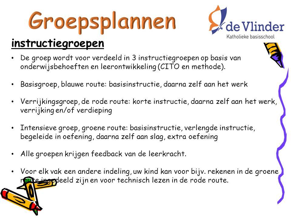 instructiegroepen De groep wordt voor verdeeld in 3 instructiegroepen op basis van onderwijsbehoeften en leerontwikkeling (CITO en methode). Basisgroe