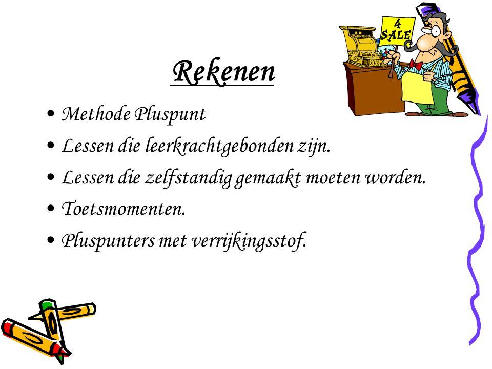 Rekenen Methode Pluspunt Lessen die leerkrachtgebonden zijn.