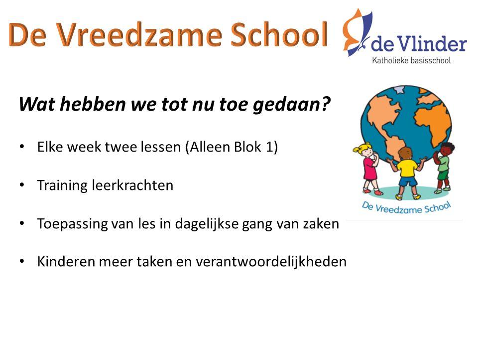 Wat hebben we tot nu toe gedaan? Elke week twee lessen (Alleen Blok 1) Training leerkrachten Toepassing van les in dagelijkse gang van zaken Kinderen