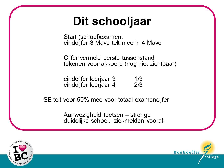 Dit schooljaar Start (school)examen: eindcijfer 3 Mavo telt mee in 4 Mavo Cijfer vermeld eerste tussenstand tekenen voor akkoord (nog niet zichtbaar)