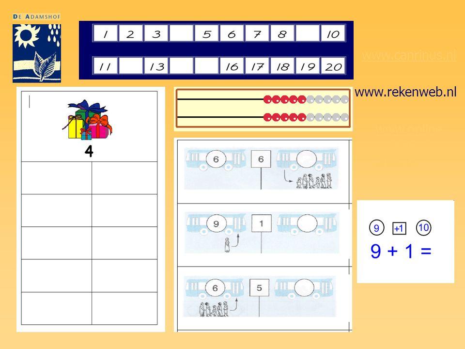 www.online klas.nl Slide 6 www.canrinus.nl www.rekenweb.nl