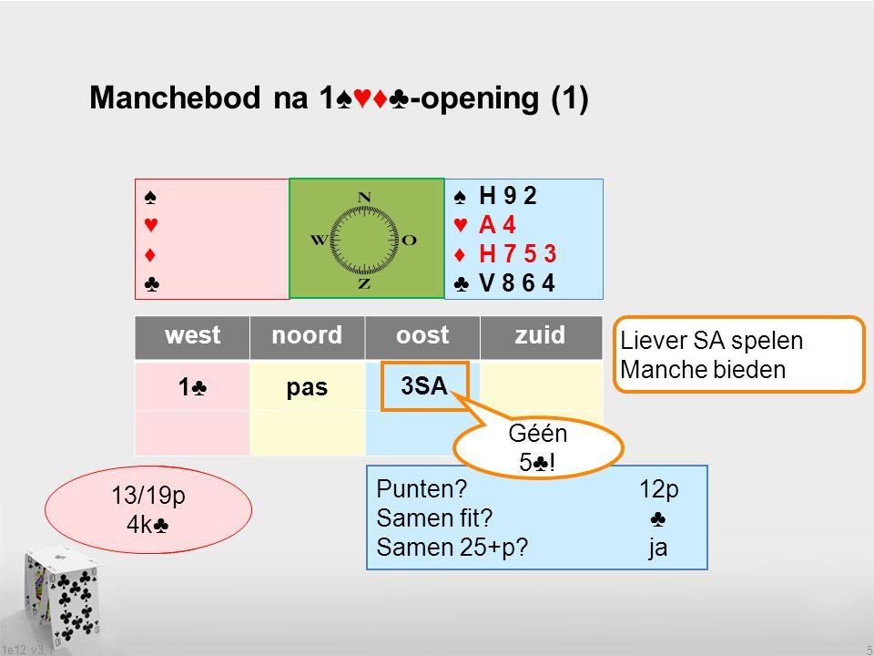 1e12 v3.1 5 Manchebod na 1♠♥♦♣-opening (1) ♠♥♦♣♠♥♦♣ ♠H 9 2 ♥A 4 ♦H 7 5 3 ♣V 8 6 4 westnoordoostzuid 1♣pas Wat heeft partner.