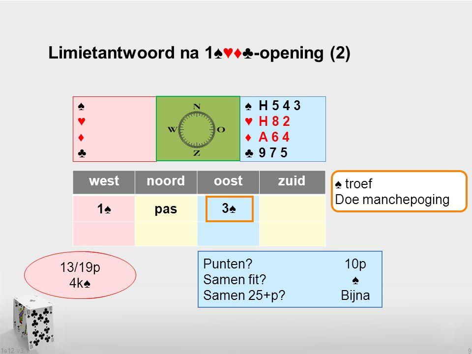1e12 v3.1 9 Limietantwoord na 1♠♥♦♣-opening (2) ♠♥♦♣♠♥♦♣ ♠H 5 4 3 ♥H 8 2 ♦A 6 4 ♣9 7 5 westnoordoostzuid 1♠pas Wat heeft partner.