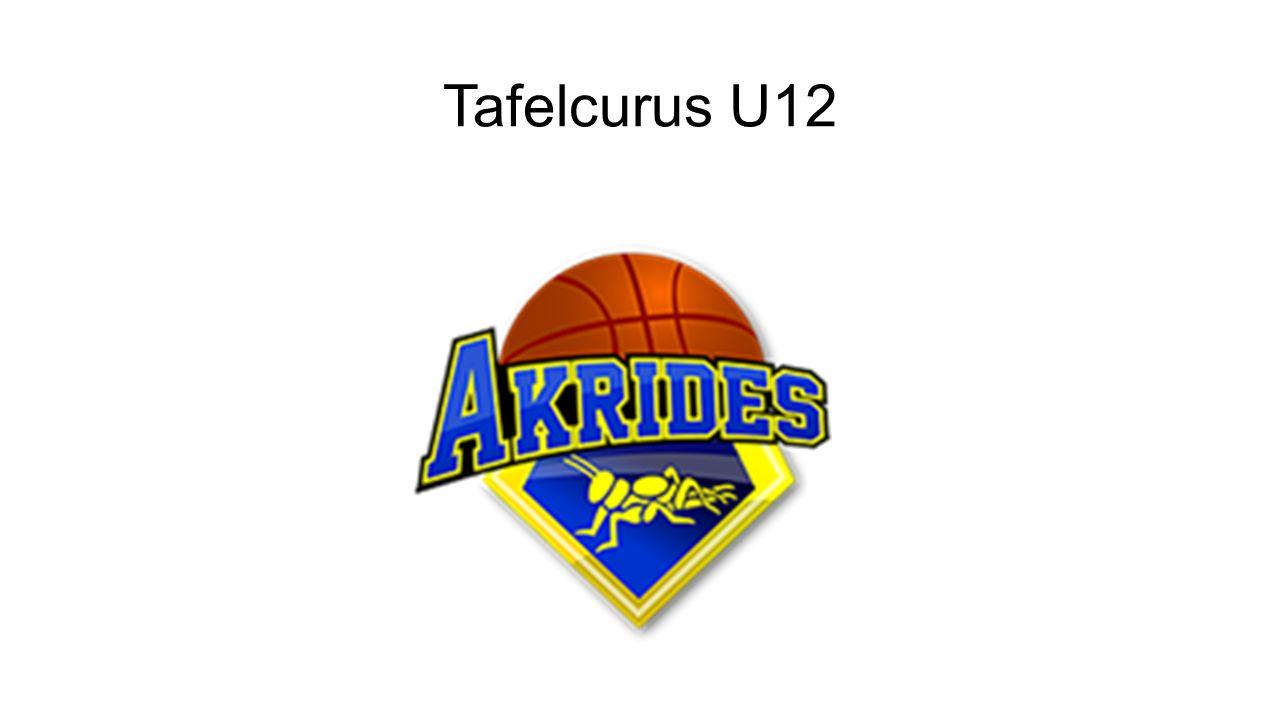 Tafelcurus U12