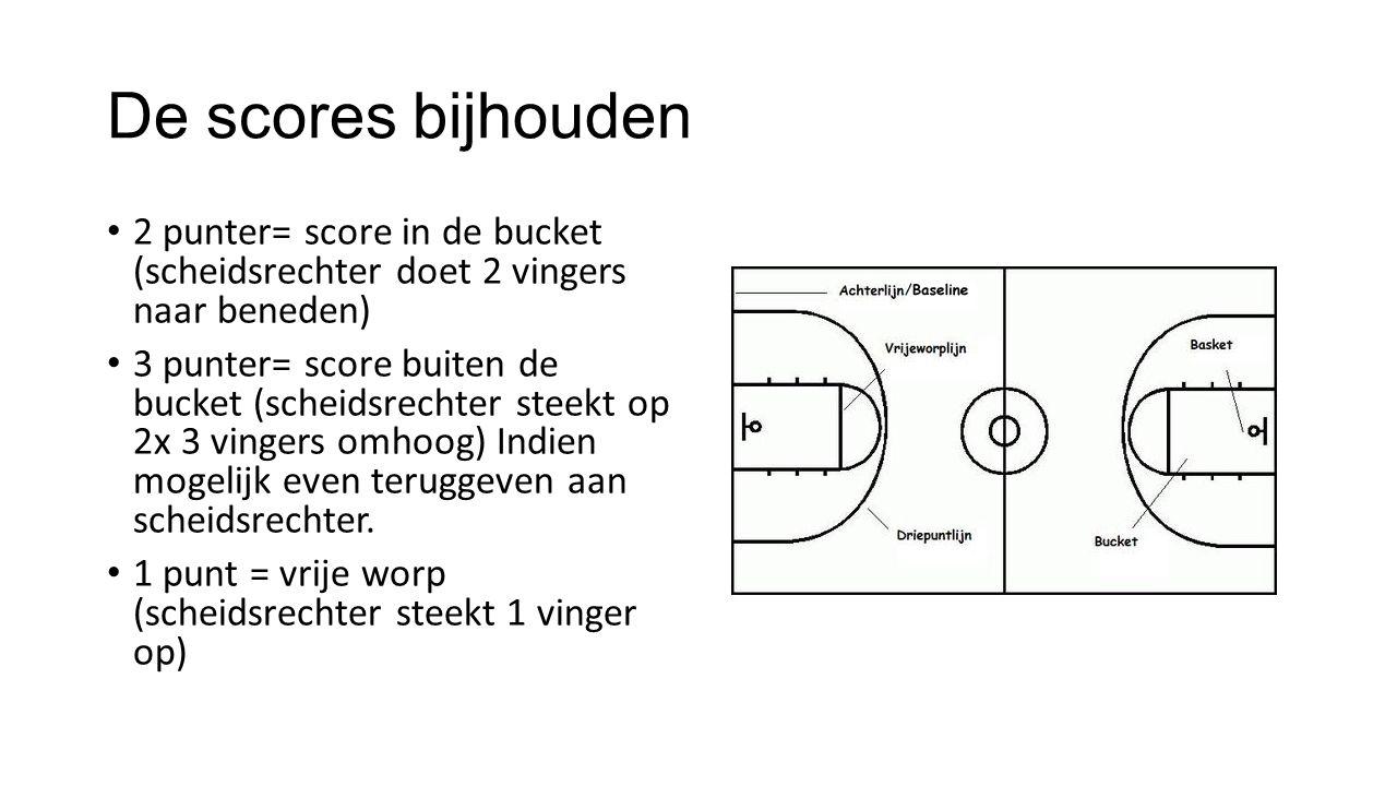 De scores bijhouden 2 punter= score in de bucket (scheidsrechter doet 2 vingers naar beneden) 3 punter= score buiten de bucket (scheidsrechter steekt