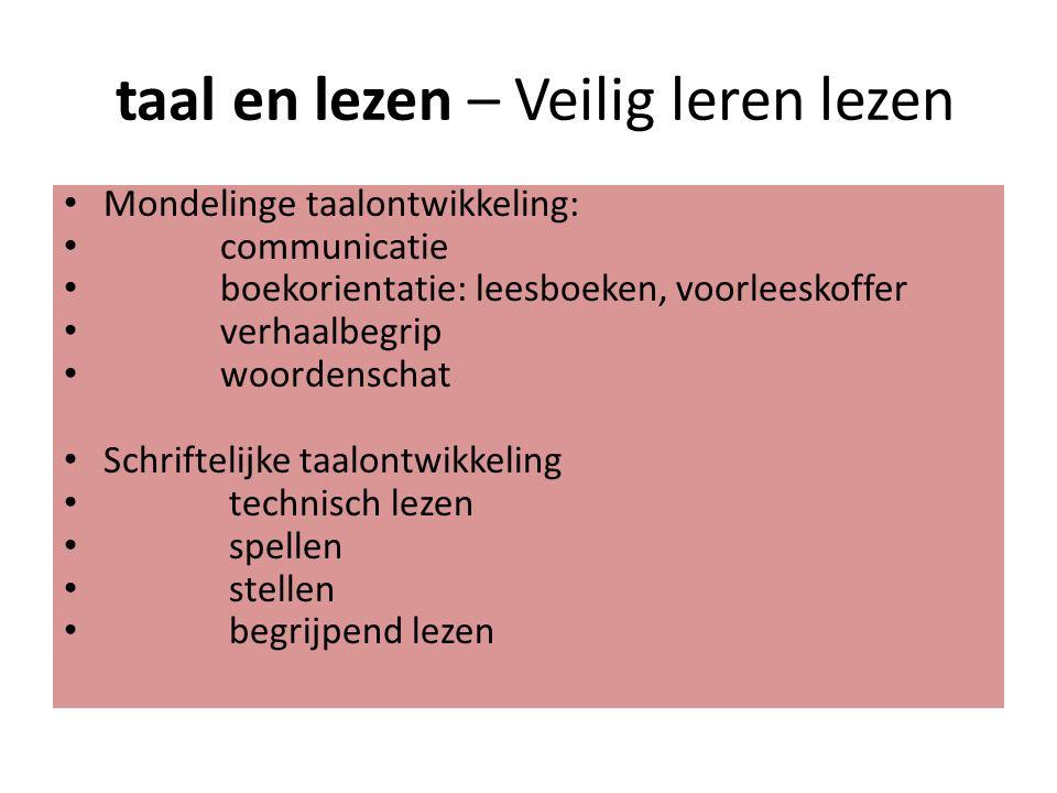 Rekenen- Wereld in getallen Nieuwe methode.
