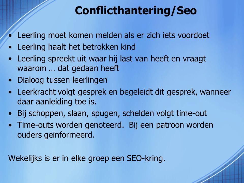 Conflicthantering/Seo Leerling moet komen melden als er zich iets voordoet Leerling haalt het betrokken kind Leerling spreekt uit waar hij last van he