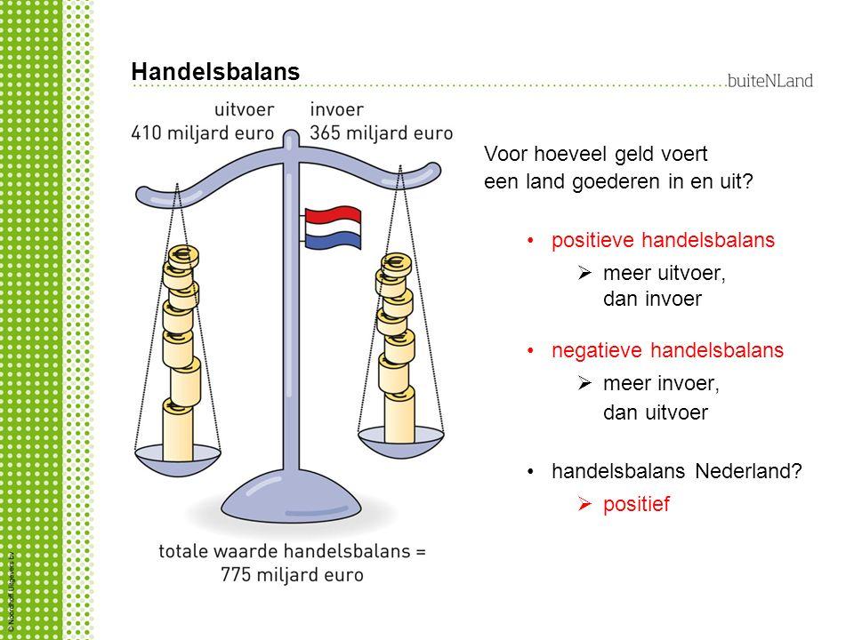 Handelsbalans positieve handelsbalans  meer uitvoer, dan invoer negatieve handelsbalans  meer invoer, dan uitvoer handelsbalans Nederland.
