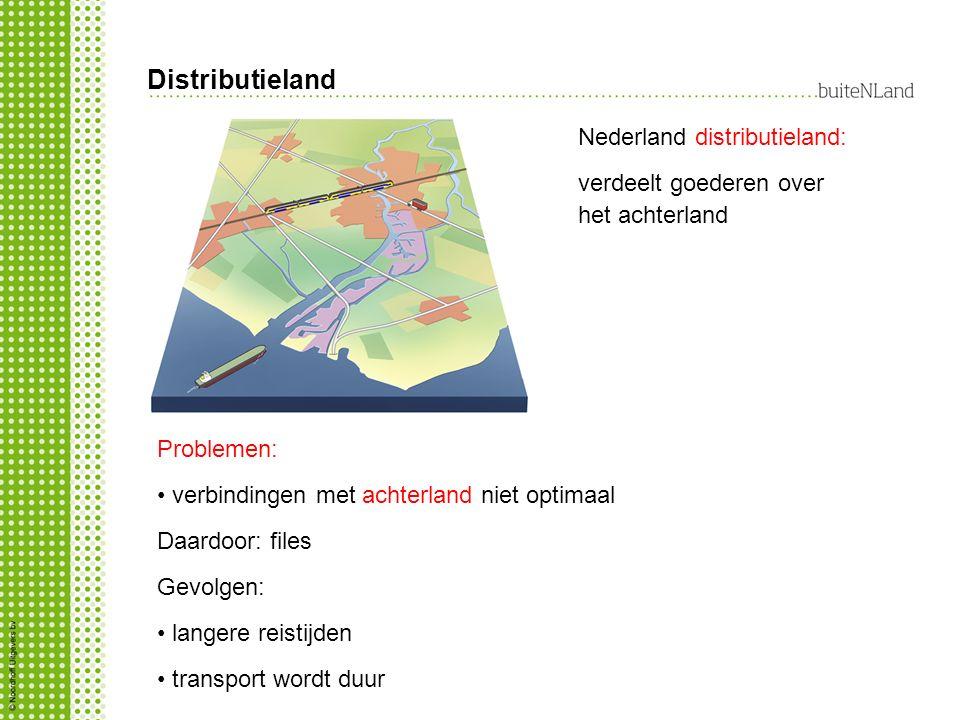 Distributieland Nederland distributieland: verdeelt goederen over het achterland Problemen: verbindingen met achterland niet optimaal Daardoor: files Gevolgen: langere reistijden transport wordt duur