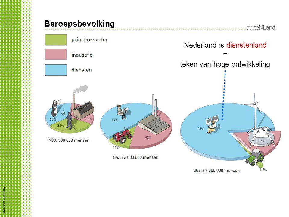 Nederland is dienstenland = teken van hoge ontwikkeling