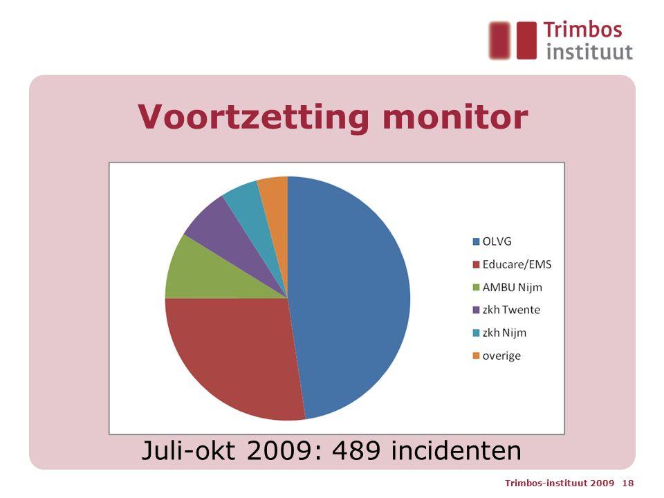 Voortzetting monitor Trimbos-instituut 2009 18 Juli-okt 2009: 489 incidenten