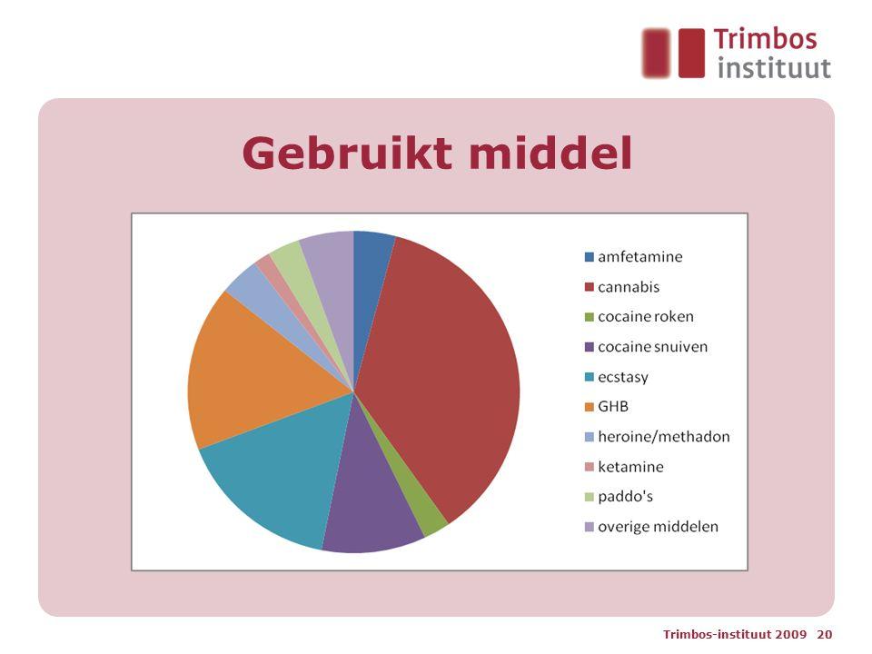Gebruikt middel Trimbos-instituut 2009 20